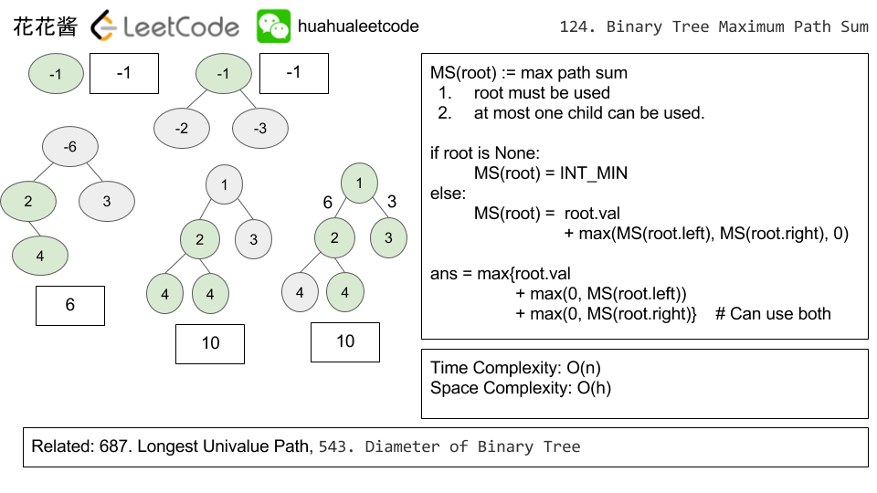 花花酱LeetCode 124  Binary Tree Maximum Path Sum - Huahua's