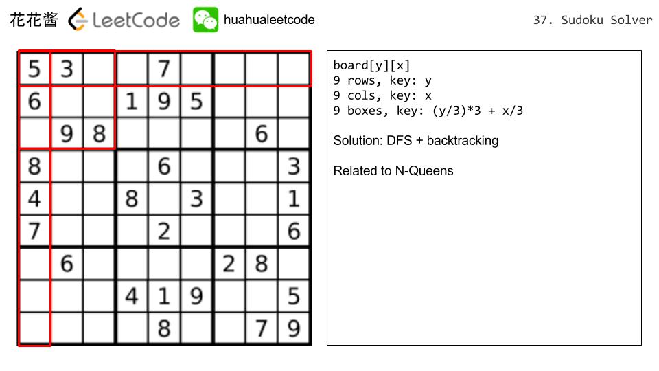 u82b1 u82b1 u9171 leetcode 37  sudoku solver