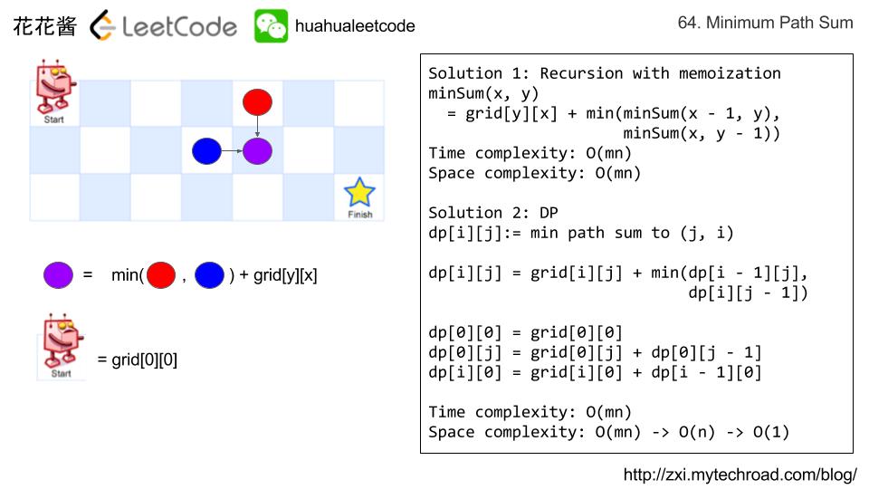花花酱LeetCode 64  Minimum Path Sum - Huahua's Tech Road