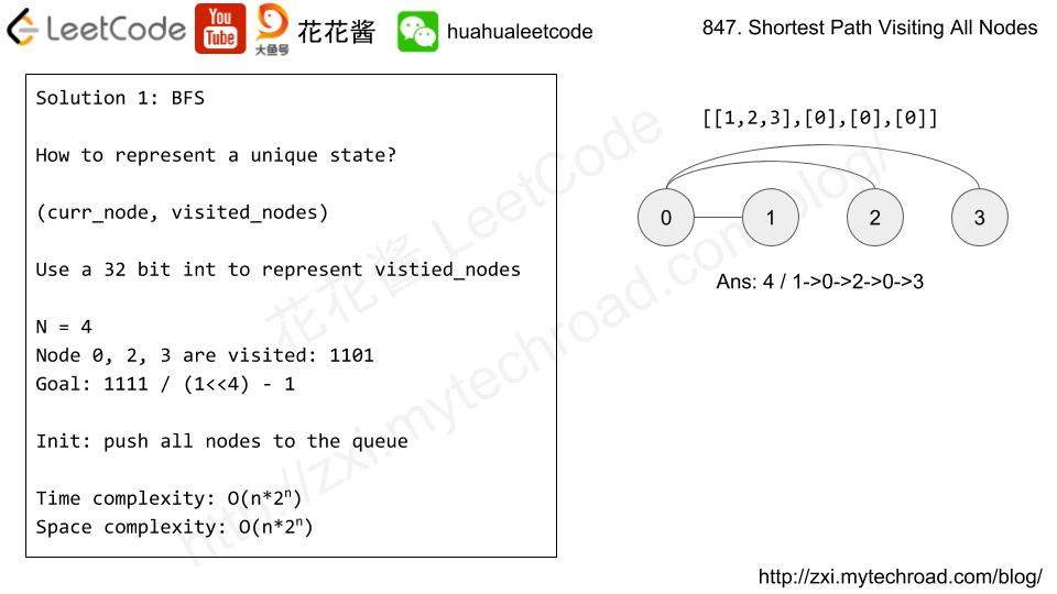 花花酱LeetCode 847  Shortest Path Visiting All Nodes