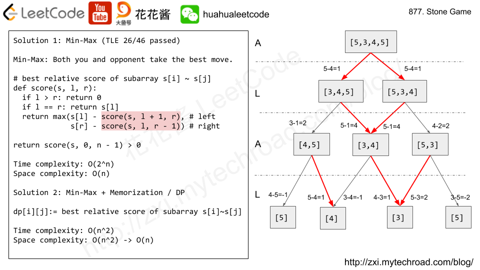 花花酱LeetCode 877  Stone Game - Huahua's Tech Road