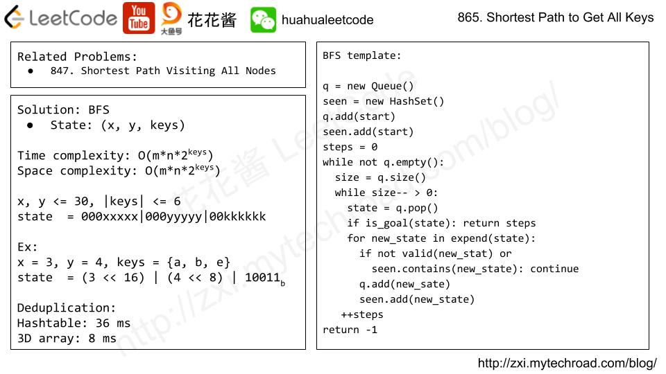 Massive Algorithms: LeetCode 864 - Shortest Path to Get All Keys